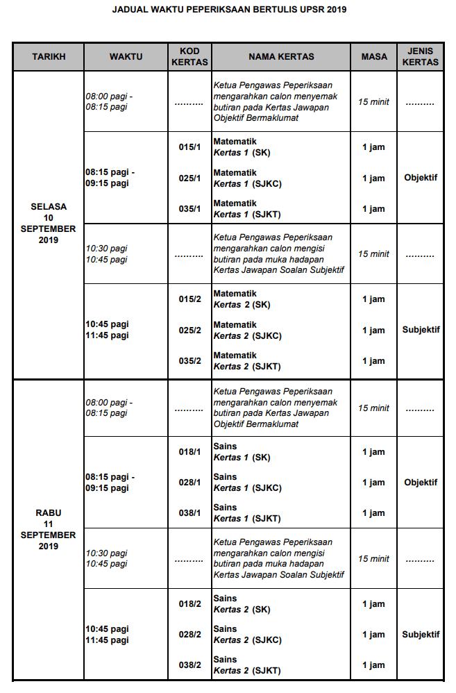 jadual waktu peperiksaan upsr 2019 10 dan 11 sept