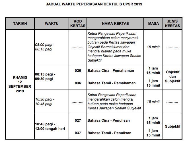 jadual waktu peperiksaan upsr 12 sept 2019