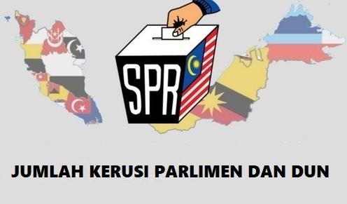 Jumlah Kerusi Parlimen Dan DUN Malaysia (Seluruh Negeri)